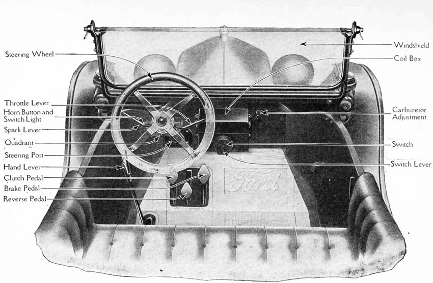 Hand Controls For Cars >> FordModelT.net - For Model T Owners & Enthusiasts